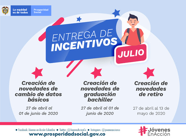 Entrega Incentivos Julio