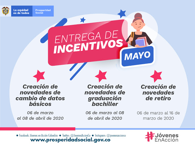 Entrega Incentivos Mayo