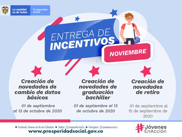 Entrega Incentivos Noviembre